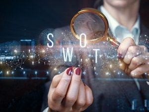 Why Conduct a SWOT Analysis